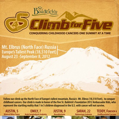 Climb for Five Poster