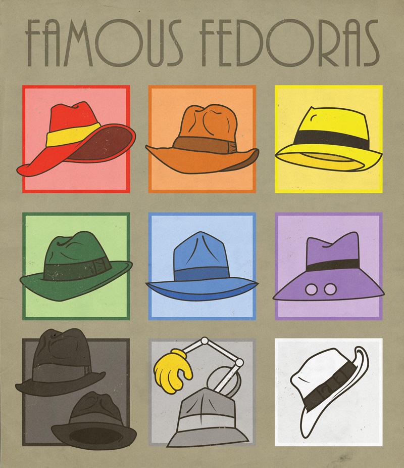 Famous Fedoras